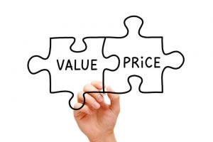 What is the Fair Market Value of Real Estate