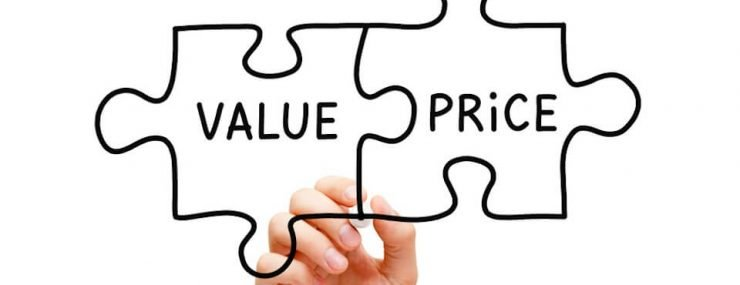How is fair market value determined?